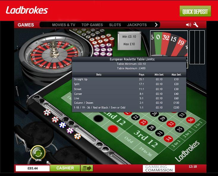 Play roulette online free ladbrokes